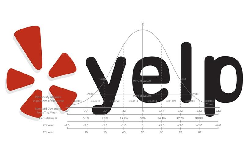 Are Yelp business reviews biased?